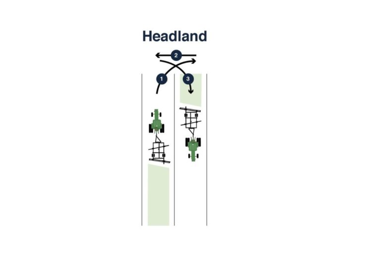 AgJunction wins patent for hands-free headland K-Turn in US